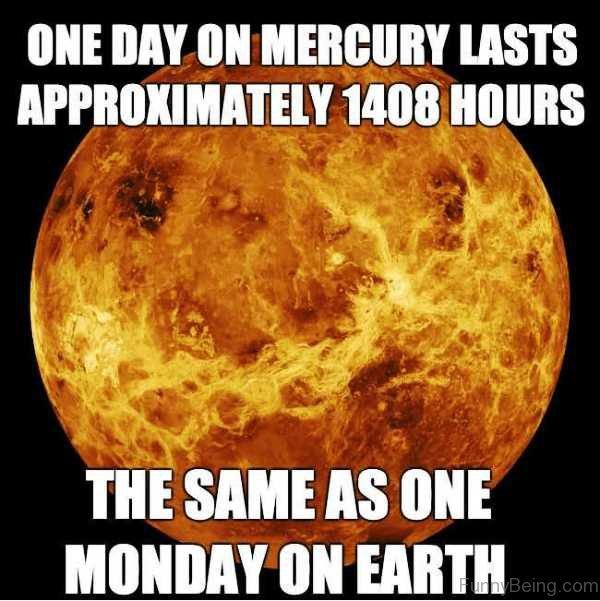 One Day On Mercury Lasts