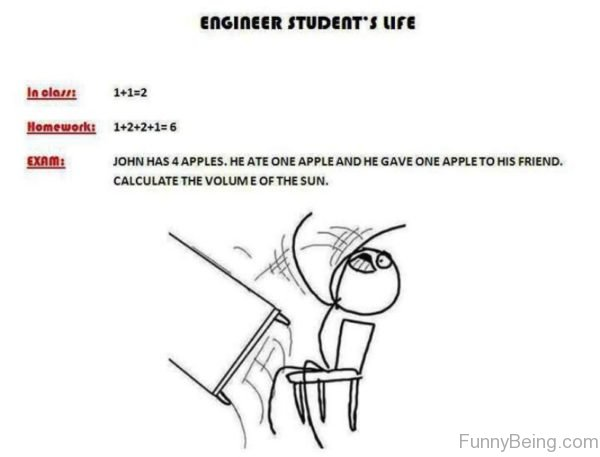 Engineer Student's Life