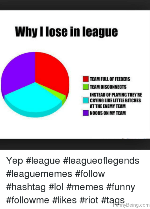 Why I Lose In League