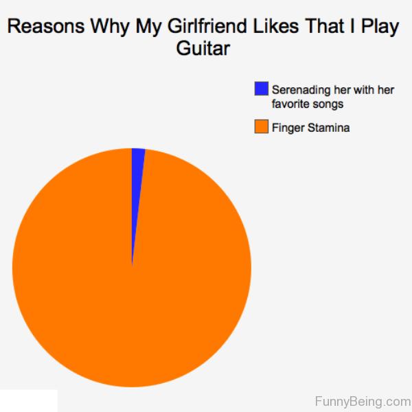 Reasons Why My Girlfriend Like That