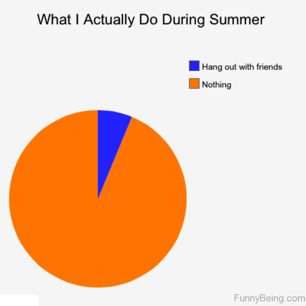 What I Actually Do During Summer