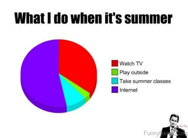 What I Do When Its Summer