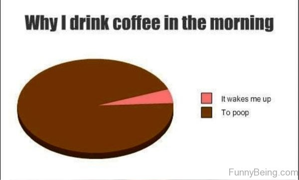 Why I Drink Coffe In The Morning