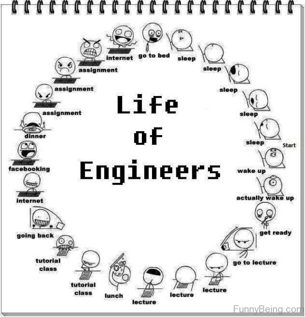 Life Of Engineers