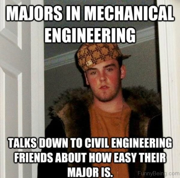 Majors In Mechanical Engineering