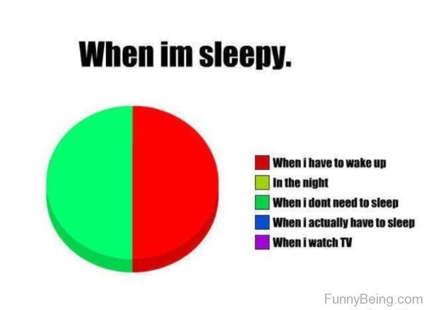 When Im Sleepy