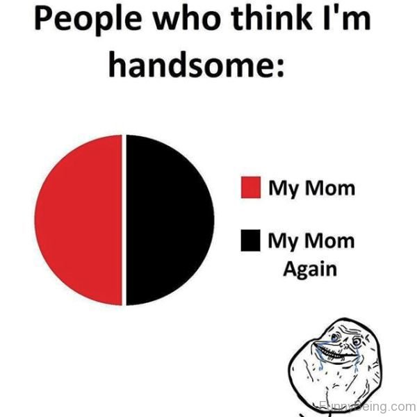 People Who Think Im Handsome